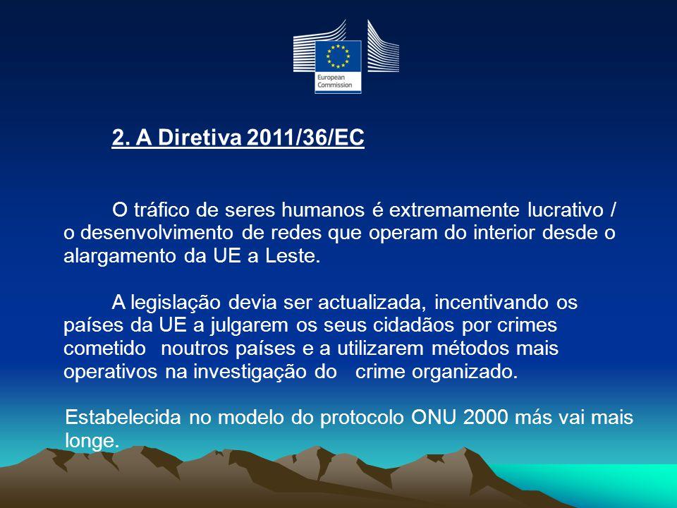 2. A Diretiva 2011/36/EC O tráfico de seres humanos é extremamente lucrativo / o desenvolvimento de redes que operam do interior desde o alargamento d