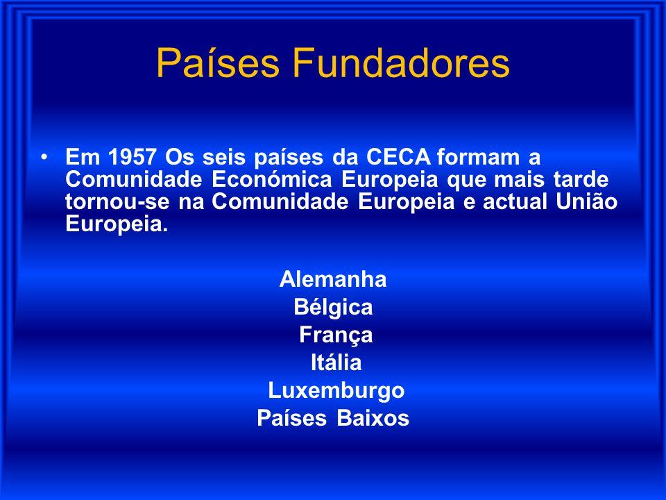 Países Fundadores Em 1957 Os seis países da CECA formam a Comunidade Económica Europeia que mais tarde tornou-se na Comunidade Europeia e actual União