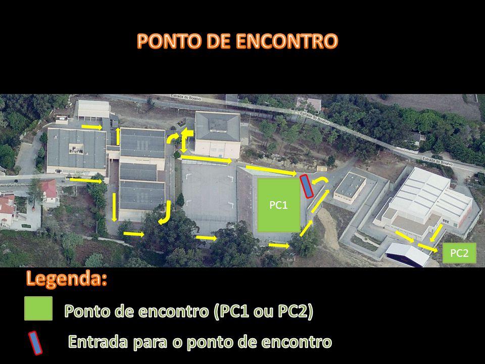 PC1 PC2