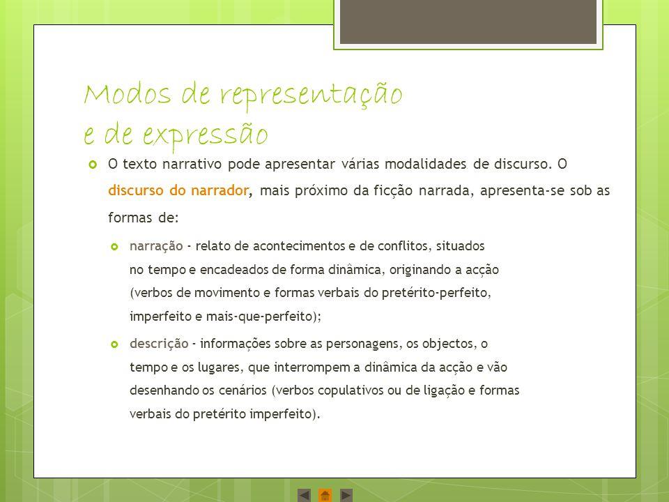 Modos de representação e de expressão  O texto narrativo pode apresentar várias modalidades de discurso.