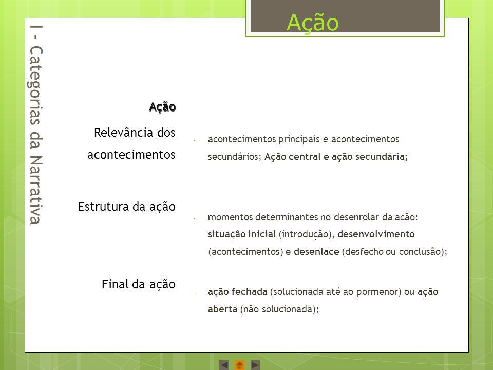 I - Categorias da Narrativa - acontecimentos principais e acontecimentos secundários; Ação central e ação secundária; - momentos determinantes no desenrolar da ação: situação inicial (introdução), desenvolvimento (acontecimentos) e desenlace (desfecho ou conclusão); - ação fechada (solucionada até ao pormenor) ou ação aberta (não solucionada); Ação Relevância dos acontecimentos Estrutura da ação Final da ação Ação