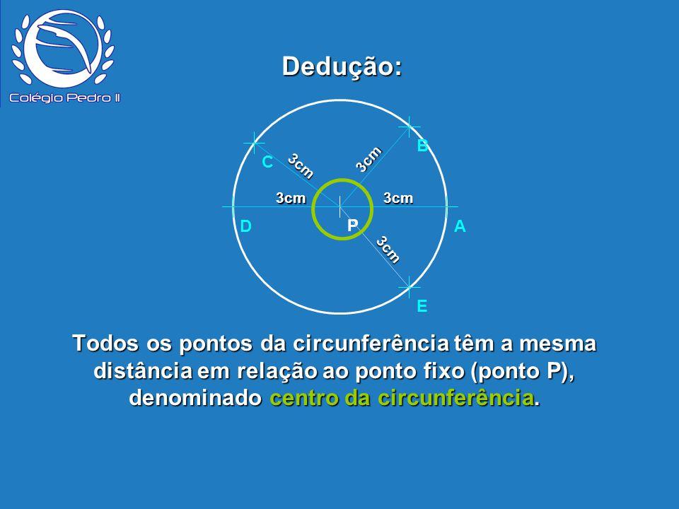 Todos os pontos da circunferência têm a mesma distância em relação ao ponto fixo (ponto P), denominado centro da circunferência. P B E D A C Dedução:
