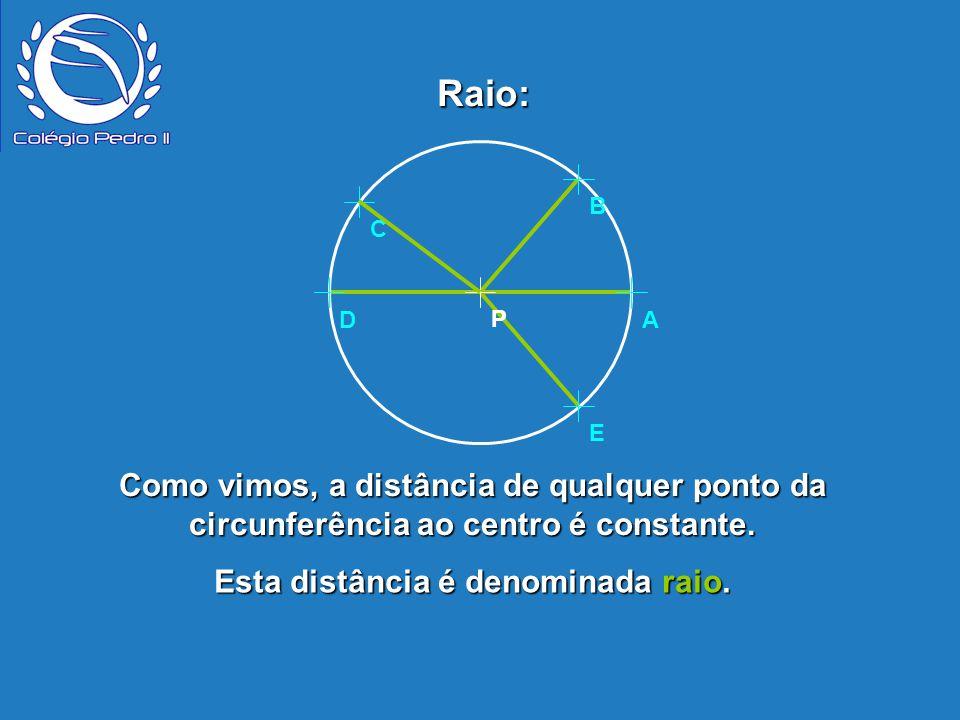 Como vimos, a distância de qualquer ponto da circunferência ao centro é constante. P B E D A C Raio: Esta distância é denominada raio.