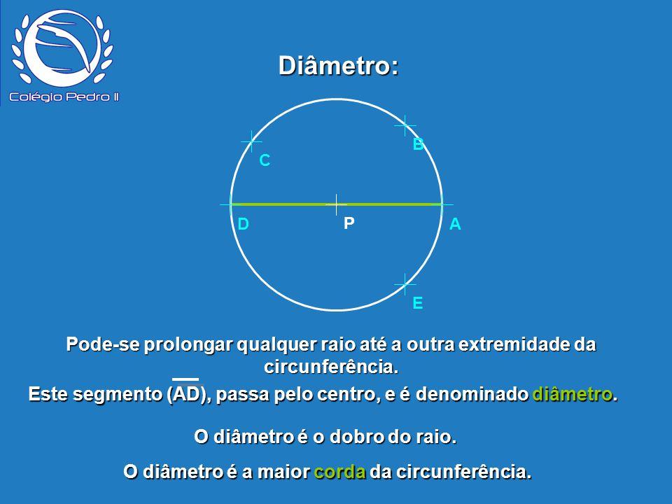Pode-se prolongar qualquer raio até a outra extremidade da circunferência. P B E D A C Diâmetro: O diâmetro é o dobro do raio. Este segmento (AD), pas