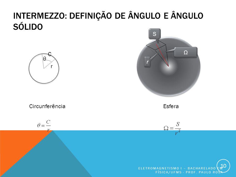INTERMEZZO: DEFINIÇÃO DE ÂNGULO E ÂNGULO SÓLIDO ELETROMAGNETISMO I – BACHARELADO EM FÍSICA/UFMS - PROF. PAULO ROSA 10 C r θ Circunferência S S Ω Ω r r