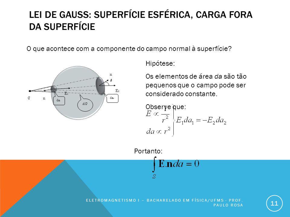 E1E1  dd q n da 2 E2E2 n LEI DE GAUSS: SUPERFÍCIE ESFÉRICA, CARGA FORA DA SUPERFÍCIE ELETROMAGNETISMO I – BACHARELADO EM FÍSICA/UFMS - PROF. PAULO