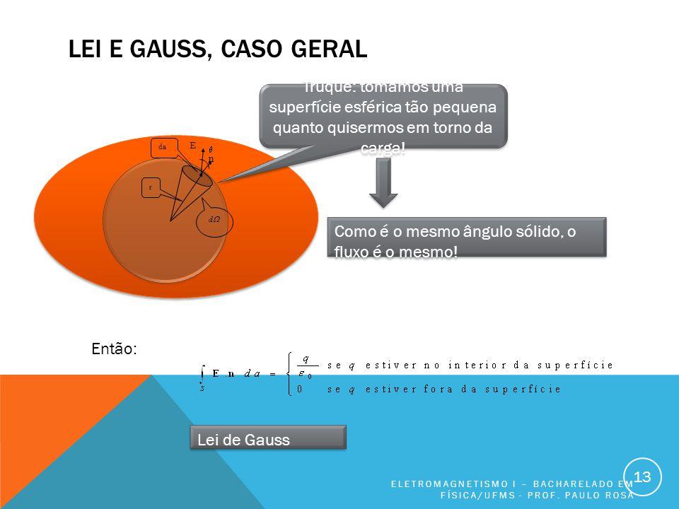 LEI E GAUSS, CASO GERAL ELETROMAGNETISMO I – BACHARELADO EM FÍSICA/UFMS - PROF. PAULO ROSA 13  dd n r E da Como é o mesmo ângulo sólido, o fluxo é