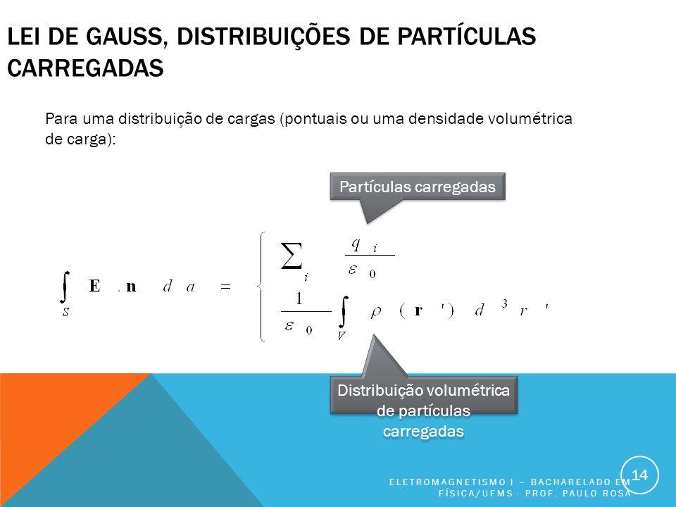 LEI DE GAUSS, DISTRIBUIÇÕES DE PARTÍCULAS CARREGADAS ELETROMAGNETISMO I – BACHARELADO EM FÍSICA/UFMS - PROF. PAULO ROSA 14 Para uma distribuição de ca