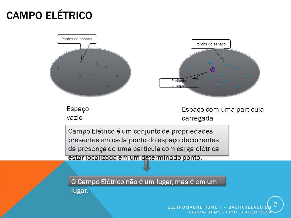 CAMPO ELÉTRICO ELETROMAGNETISMO I – BACHARELADO EM FÍSICA/UFMS - PROF. PAULO ROSA 2 Espaço vazio Pontos do espaço Espaço com uma partícula carregada P