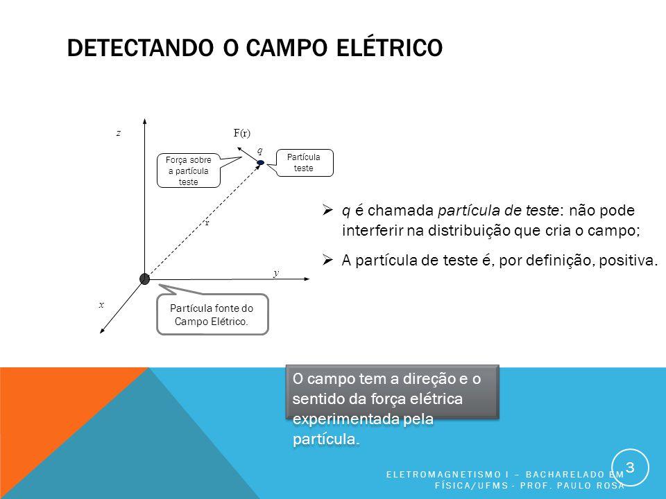 DETECTANDO O CAMPO ELÉTRICO ELETROMAGNETISMO I – BACHARELADO EM FÍSICA/UFMS - PROF. PAULO ROSA 3 F(r) q r z y x Partícula fonte do Campo Elétrico. Par