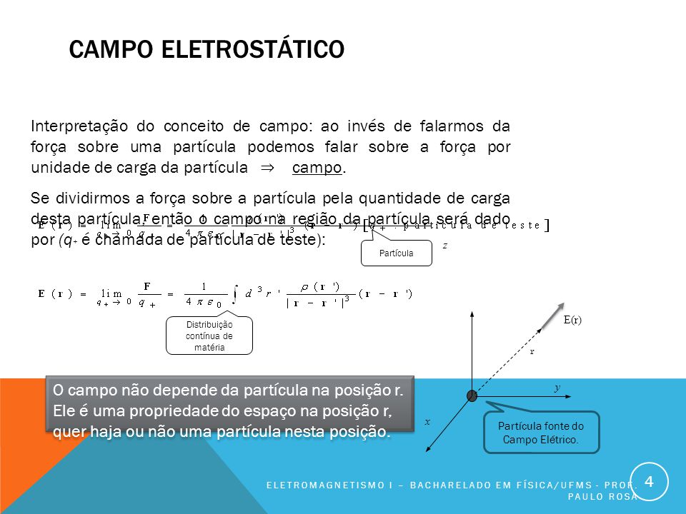 CAMPO ELETROSTÁTICO ELETROMAGNETISMO I – BACHARELADO EM FÍSICA/UFMS - PROF. PAULO ROSA 4 Interpretação do conceito de campo: ao invés de falarmos da f
