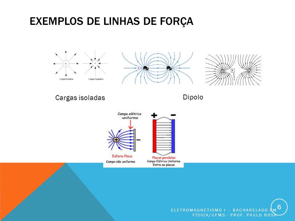 EXEMPLOS DE LINHAS DE FORÇA ELETROMAGNETISMO I – BACHARELADO EM FÍSICA/UFMS - PROF. PAULO ROSA 6 Cargas isoladas Dipolo