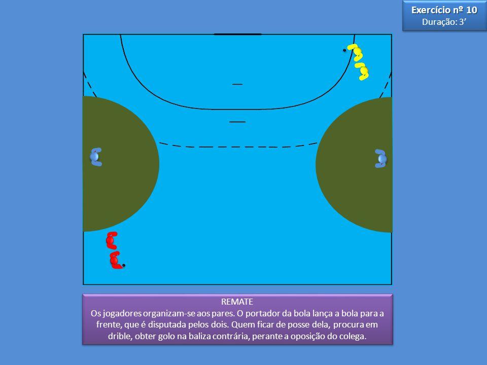 3 3 5 5 REMATE Os jogadores organizam-se aos pares. O portador da bola lança a bola para a frente, que é disputada pelos dois. Quem ficar de posse del