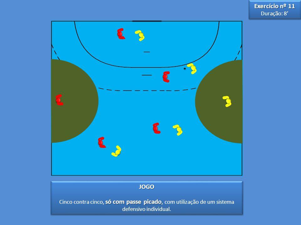 3 3 5 5 JOGO só com passe picado Cinco contra cinco, só com passe picado, com utilização de um sistema defensivo individual.JOGO Exercício nº 11 Duração: 8' Exercício nº 11 Duração: 8'