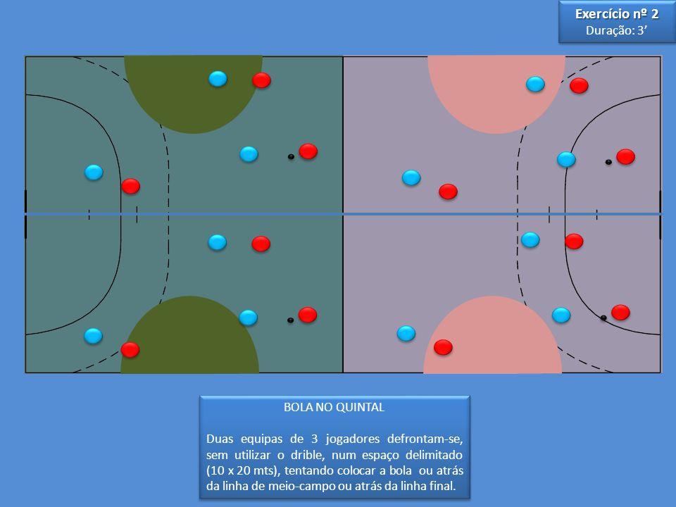 BOLA NO QUINTAL Duas equipas de 3 jogadores defrontam-se, sem utilizar o drible, num espaço delimitado (10 x 20 mts), tentando colocar a bola ou atrás da linha de meio-campo ou atrás da linha final.