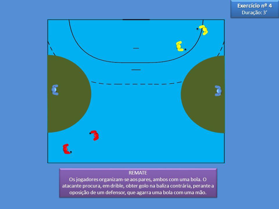 3 3 5 5 REMATE Os jogadores organizam-se aos pares, ambos com uma bola. O atacante procura, em drible, obter golo na baliza contrária, perante a oposi
