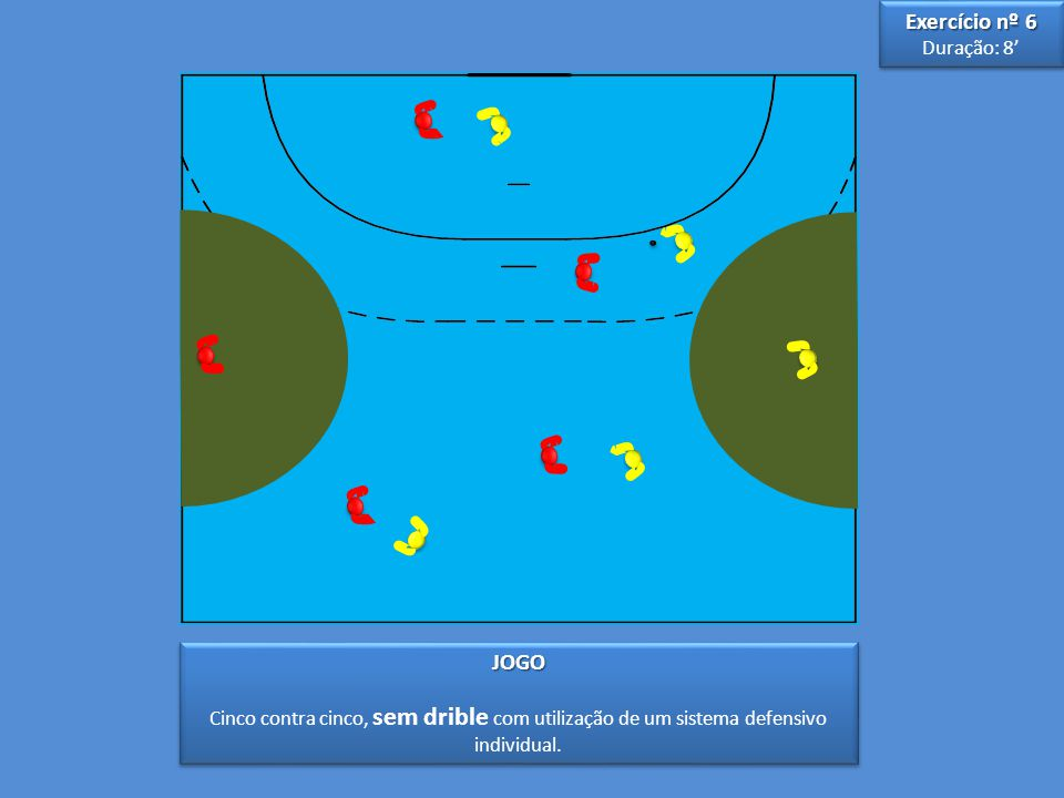 3 3 5 5 JOGO Cinco contra cinco, sem drible com utilização de um sistema defensivo individual.JOGO Exercício nº 6 Duração: 8' Exercício nº 6 Duração: 8'