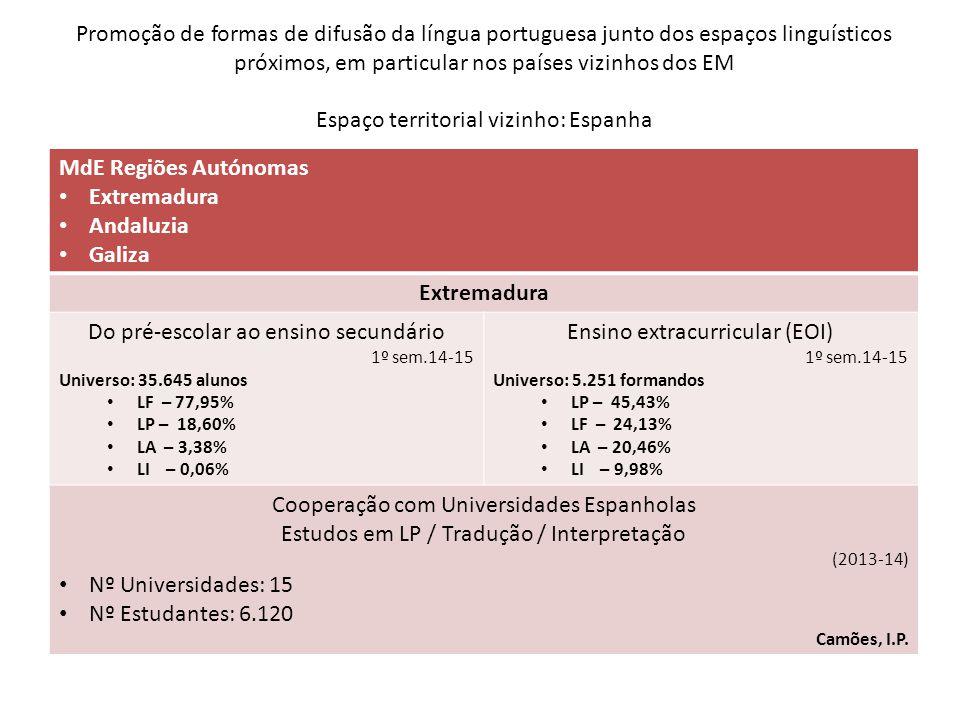 Promoção de formas de difusão da língua portuguesa junto dos espaços linguísticos próximos, em particular nos países vizinhos dos EM Espaço territoria