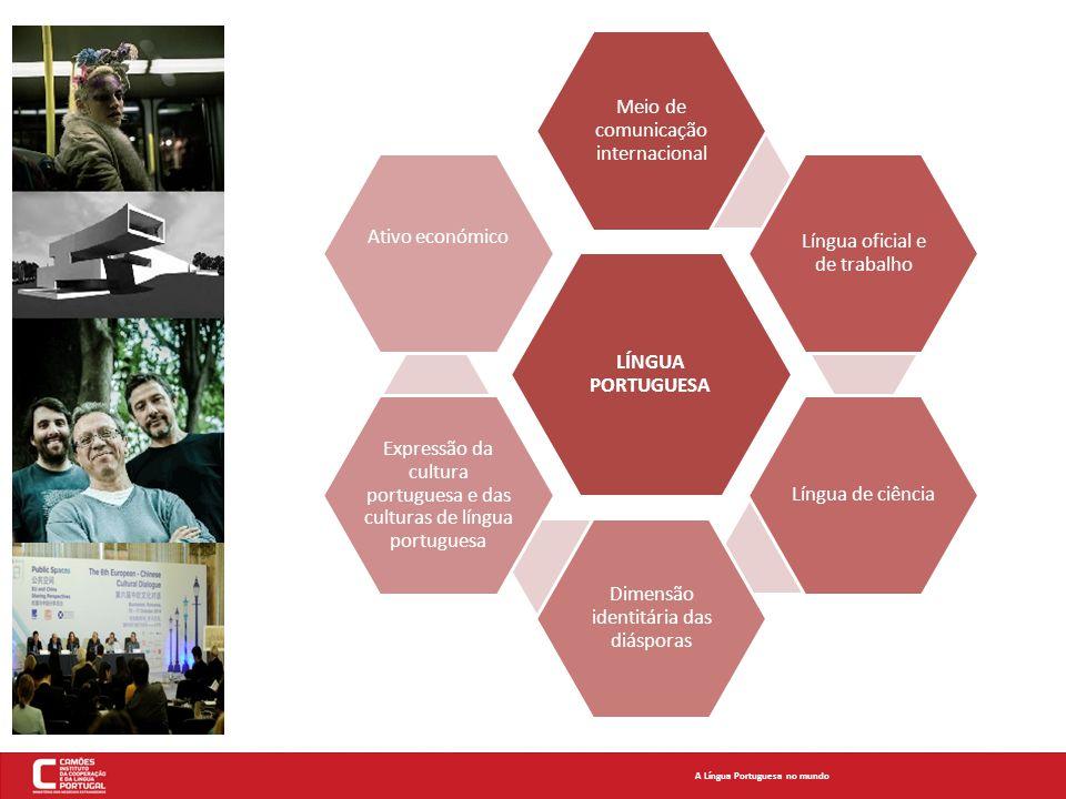 LÍNGUA PORTUGUESA Meio de comunicação internacional Língua oficial e de trabalho Língua de ciência Dimensão identitária das diásporas Expressão da cultura portuguesa e das culturas de língua portuguesa Ativo económico A Língua Portuguesa no mundo