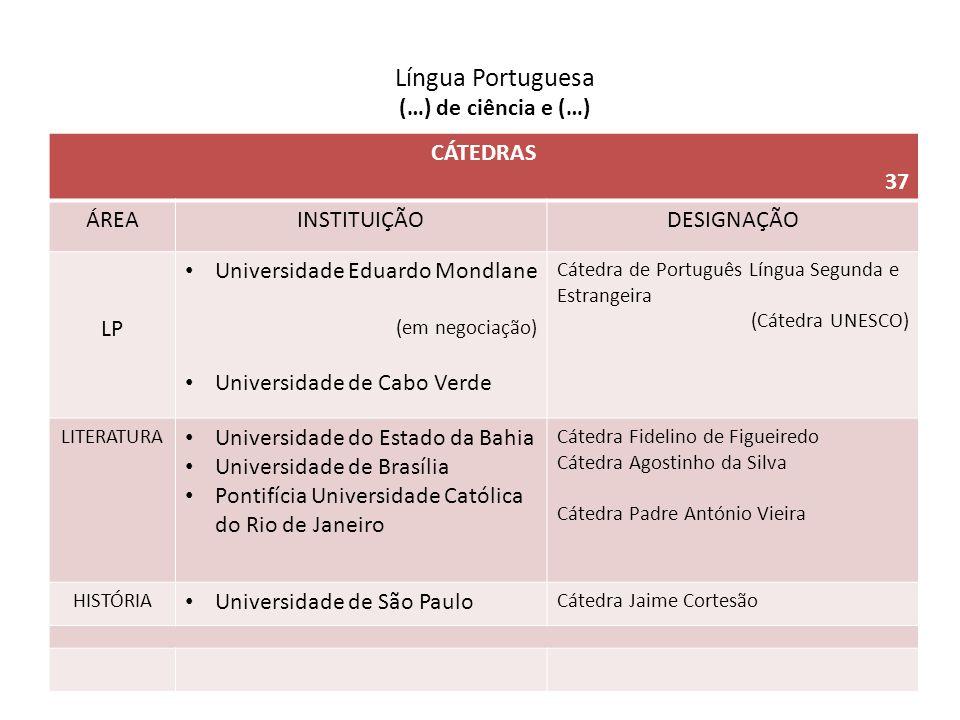 Língua Portuguesa (…) de ciência e (…) CÁTEDRAS 37 ÁREAINSTITUIÇÃODESIGNAÇÃO LP Universidade Eduardo Mondlane (em negociação) Universidade de Cabo Ver