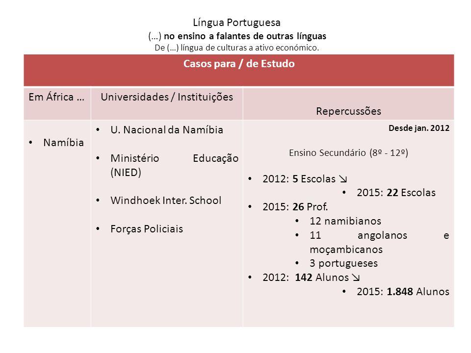 Língua Portuguesa (…) no ensino a falantes de outras línguas De (…) língua de culturas a ativo económico. Casos para / de Estudo Em África …Universida