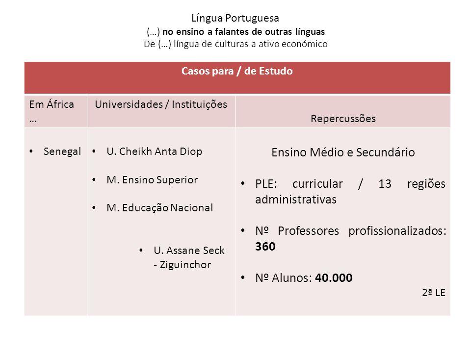 Língua Portuguesa (…) no ensino a falantes de outras línguas De (…) língua de culturas a ativo económico Casos para / de Estudo Em África … Universida