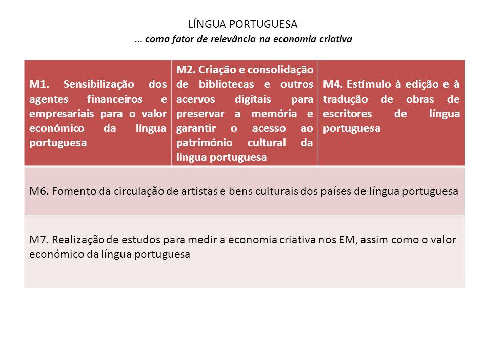 LÍNGUA PORTUGUESA … como fator de relevância na economia criativa M1. Sensibilização dos agentes financeiros e empresariais para o valor económico da