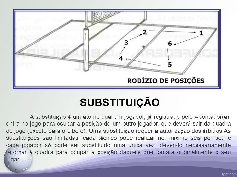 SUBSTITUIÇÃO A substitui ç ão é um ato no qual um jogador, j á registrado pelo Apontador(a), entra no jogo para ocupar a posi ç ão de um outro jogador