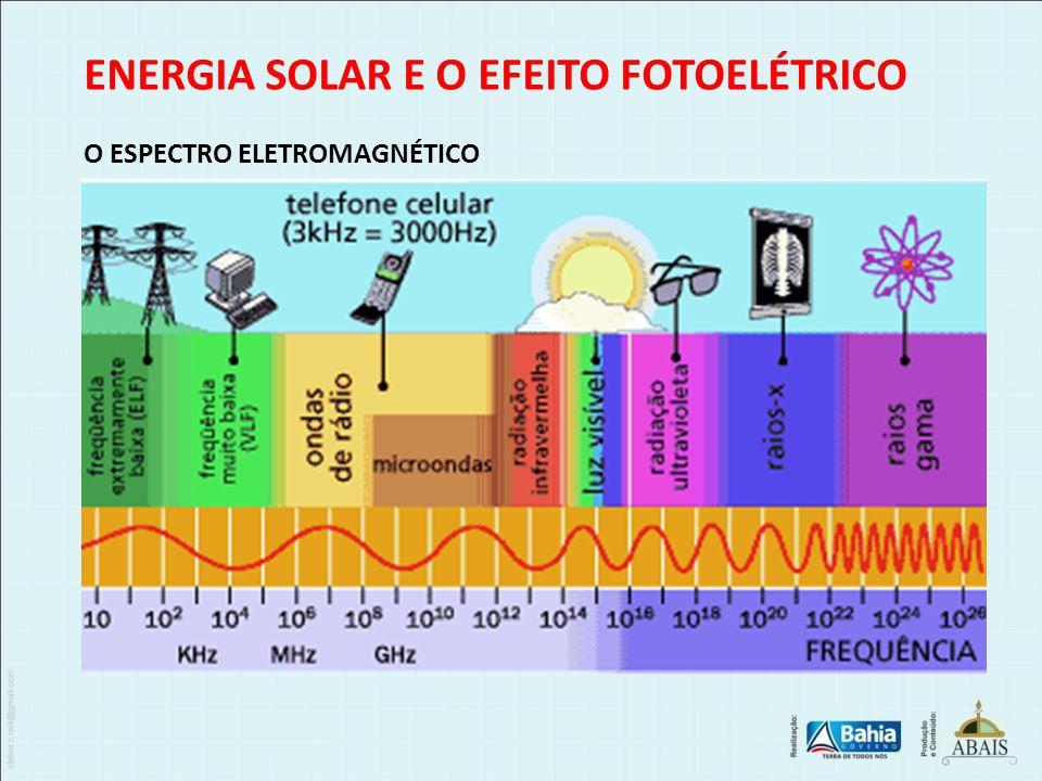 ENERGIA SOLAR E O EFEITO FOTOELÉTRICO O ESPECTRO ELETROMAGNÉTICO