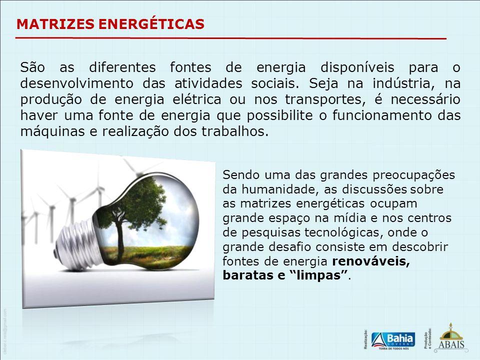MATRIZES ENERGÉTICAS São as diferentes fontes de energia disponíveis para o desenvolvimento das atividades sociais. Seja na indústria, na produção de