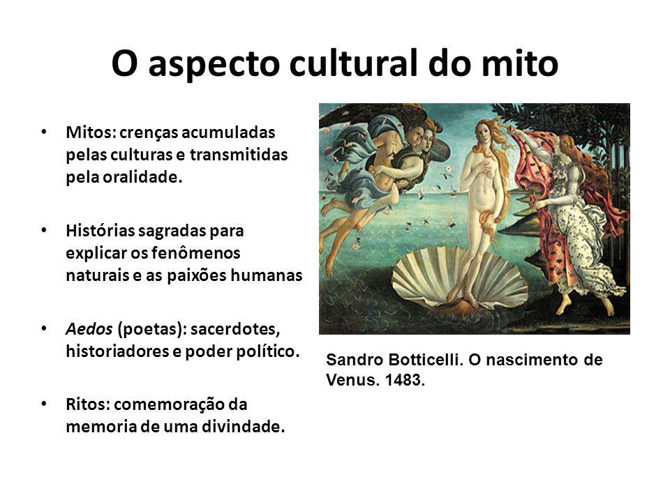 O teatro grego Tragédia: surge através dos Ditirambos.