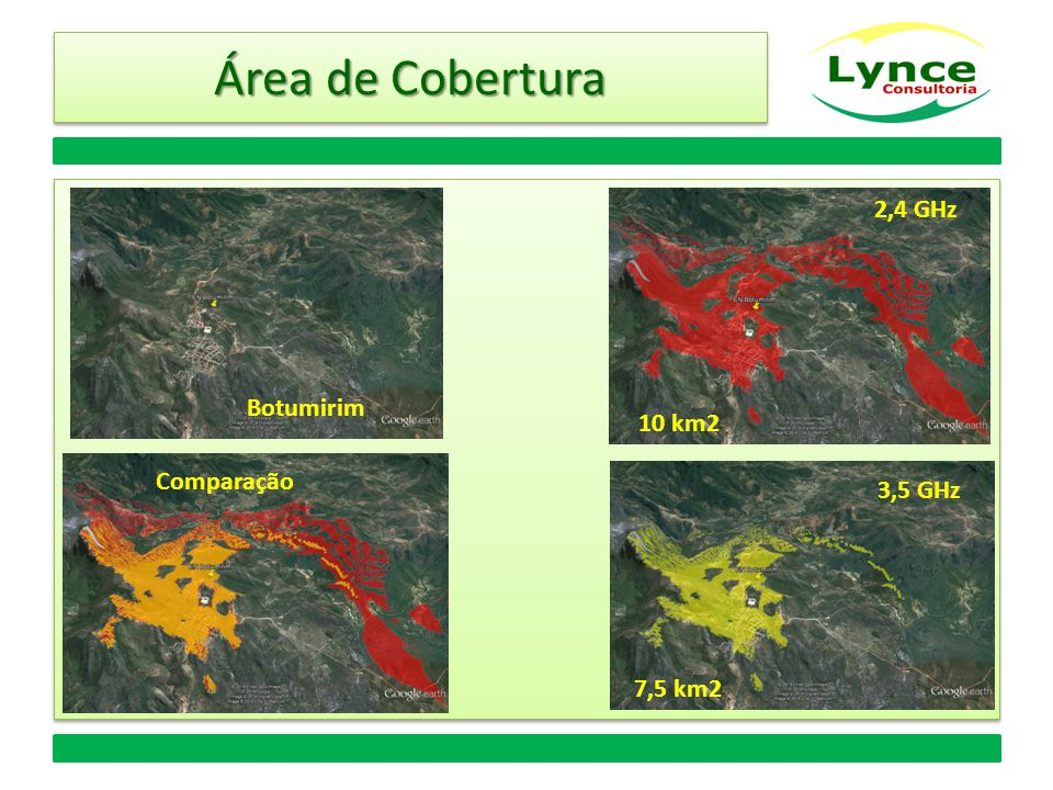 Área de Cobertura Botumirim 10 km2 7,5 km2 2,4 GHz 3,5 GHz Comparação