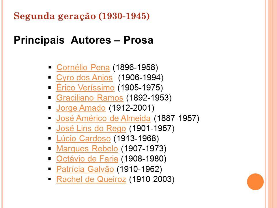 Segunda geração (1930-1945)  Cornélio Pena (1896-1958)  Cyro dos Anjos (1906-1994)  Érico Veríssimo (1905-1975)  Graciliano Ramos (1892-1953)  Jo