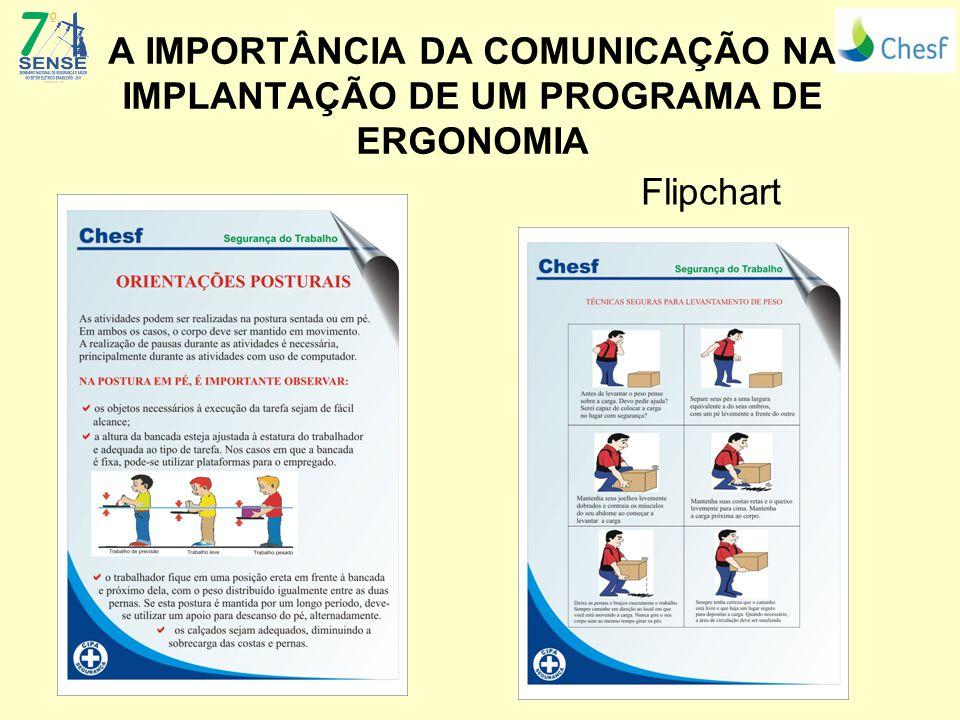 A IMPORTÂNCIA DA COMUNICAÇÃO NA IMPLANTAÇÃO DE UM PROGRAMA DE ERGONOMIA Flipchart