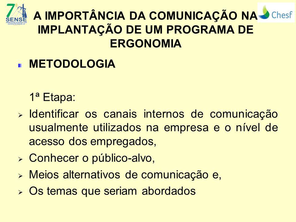A IMPORTÂNCIA DA COMUNICAÇÃO NA IMPLANTAÇÃO DE UM PROGRAMA DE ERGONOMIA Camisetas