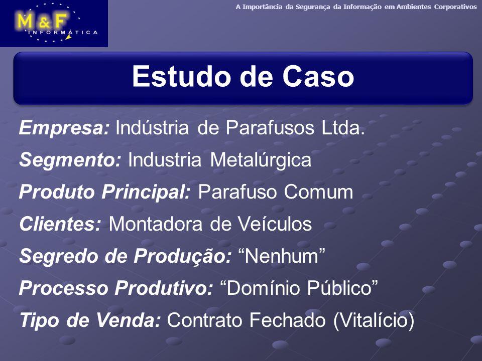 Empresa: Indústria de Parafusos Ltda.