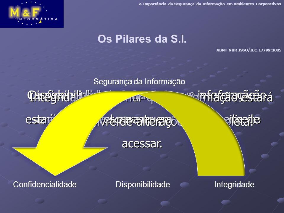 Os Pilares da S.I.