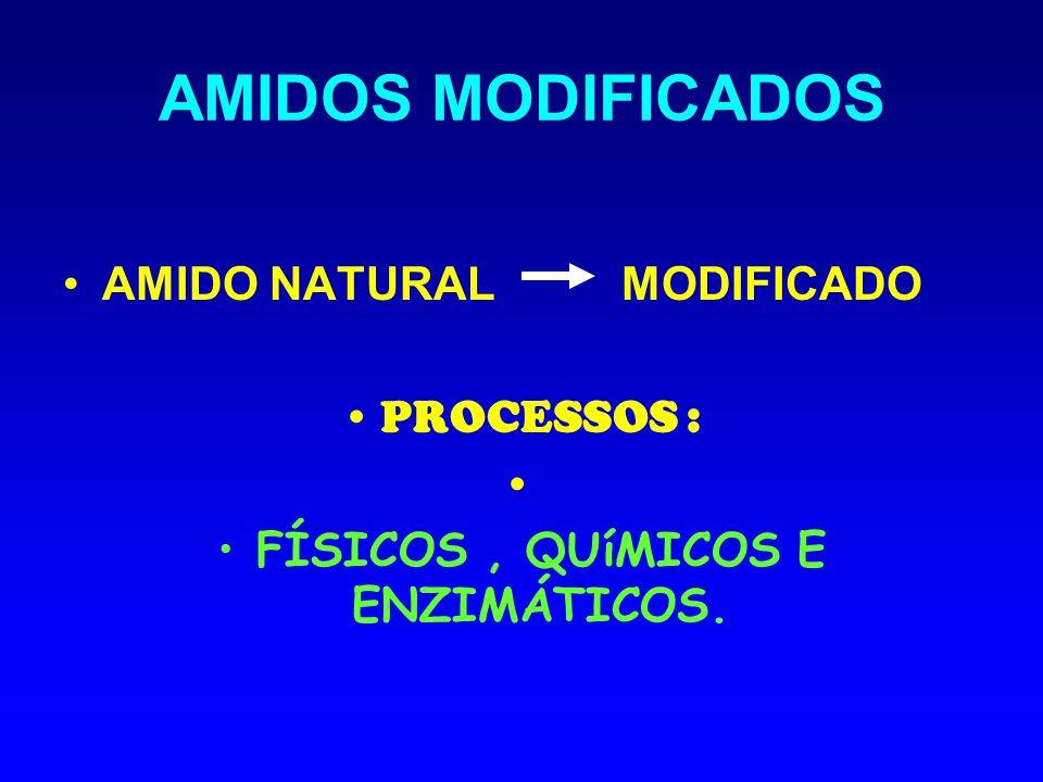 AMIDOS MODIFICADOS AMIDO NATURAL MODIFICADO PROCESSOS : FÍSICOS, QUíMICOS E ENZIMÁTICOS.