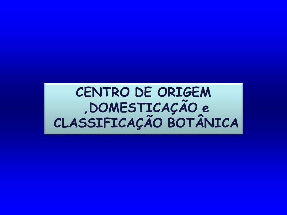 CENTRO DE ORIGEM,DOMESTICAÇÃO e CLASSIFICAÇÃO BOTÂNICA CENTRO DE ORIGEM,DOMESTICAÇÃO e CLASSIFICAÇÃO BOTÂNICA
