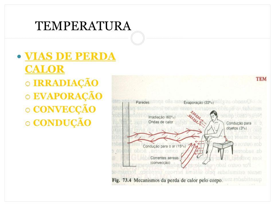 TEMPERATURA VIAS DE PERDA CALOR  IRRADIAÇÃO  EVAPORAÇÃO  CONVECÇÃO  CONDUÇÃO