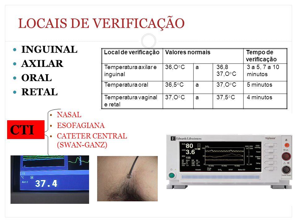 LOCAIS DE VERIFICAÇÃO INGUINAL AXILAR ORAL RETAL NASAL ESOFAGIANA CATETER CENTRAL (SWAN-GANZ) CTI Local de verificaçãoValores normaisTempo de verifica