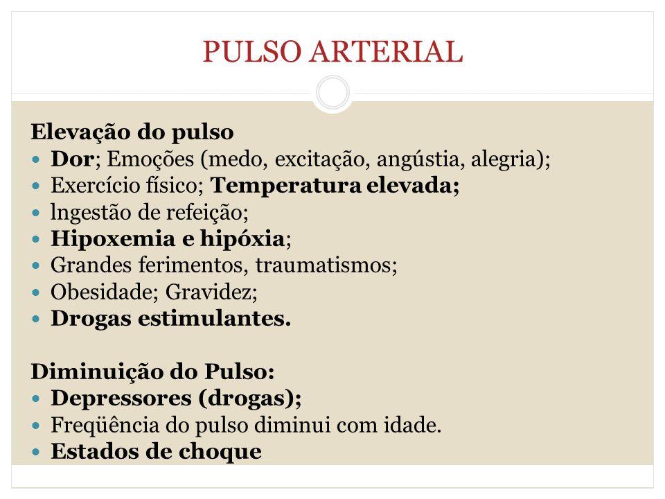 PULSO ARTERIAL Elevação do pulso Dor; Emoções (medo, excitação, angústia, alegria); Exercício físico; Temperatura elevada; lngestão de refeição; Hipox