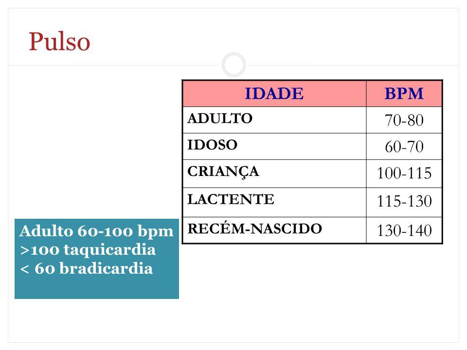 Pulso IDADEBPM ADULTO 70-80 IDOSO 60-70 CRIANÇA 100-115 LACTENTE 115-130 RECÉM-NASCIDO 130-140 Adulto 60-100 bpm >100 taquicardia < 60 bradicardia