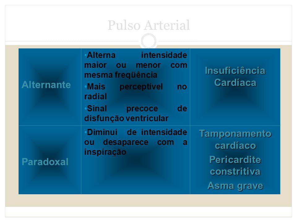 Pulso Arterial Alternante Alterna intensidade maior ou menor com mesma freqüência Mais perceptível no radial Sinal precoce de disfunção ventricular In