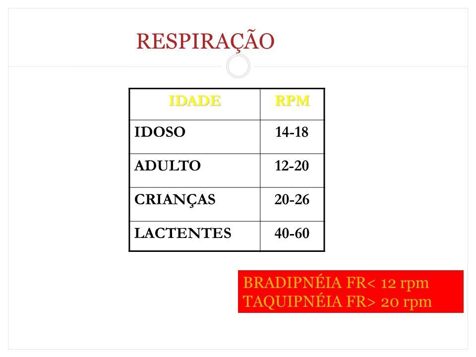 RESPIRAÇÃO IDADERPM IDOSO14-18 ADULTO12-20 CRIANÇAS20-26 LACTENTES40-60 BRADIPNÉIA FR< 12 rpm TAQUIPNÉIA FR> 20 rpm