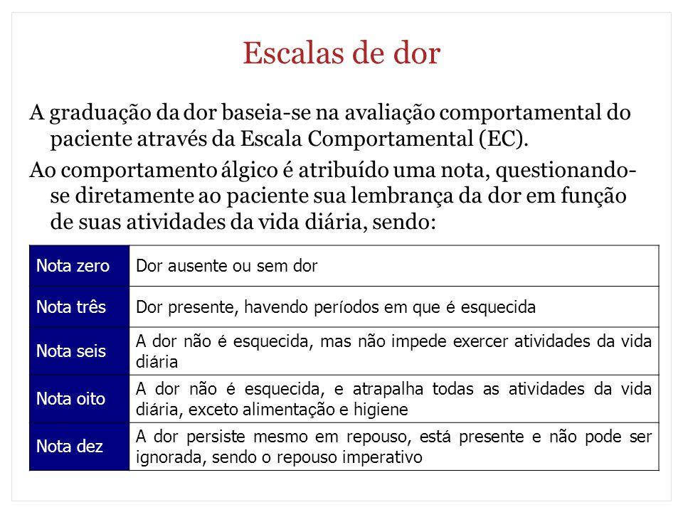 A graduação da dor baseia-se na avaliação comportamental do paciente através da Escala Comportamental (EC). Ao comportamento álgico é atribuído uma no