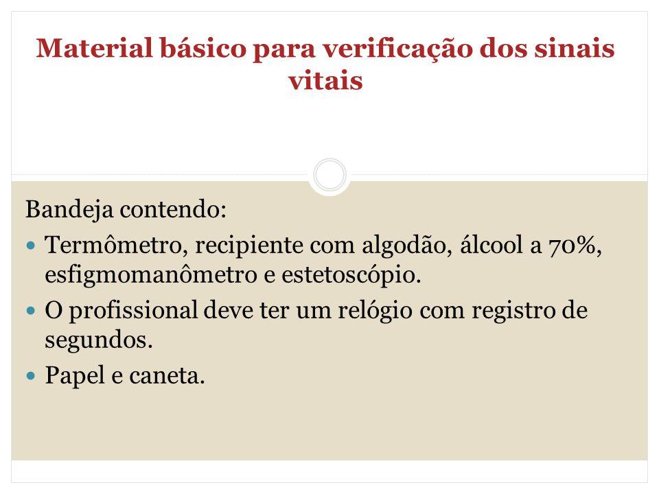 Sinais Vitais Podem ser verificados após anamnese e como parte inicial do exame físico.