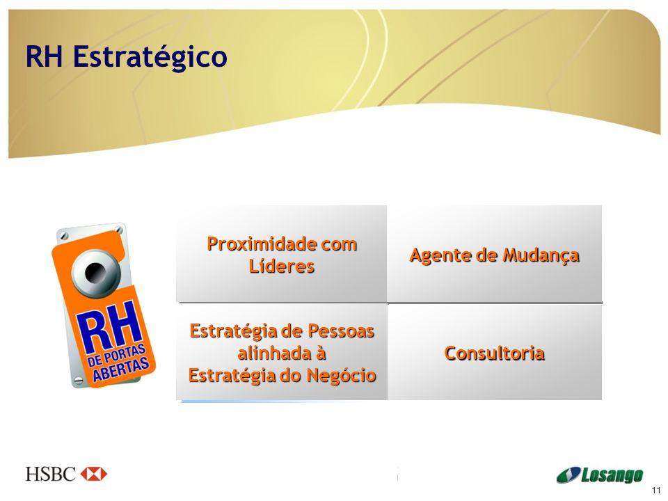 11 Proximidade com Líderes Agente de Mudança Consultoria Estratégia de Pessoas alinhada à Estratégia do Negócio RH Estratégico