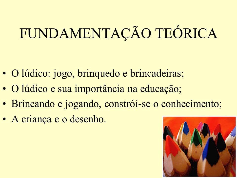 FUNDAMENTAÇÃO TEÓRICA O lúdico: jogo, brinquedo e brincadeiras; O lúdico e sua importância na educação; Brincando e jogando, constrói-se o conheciment