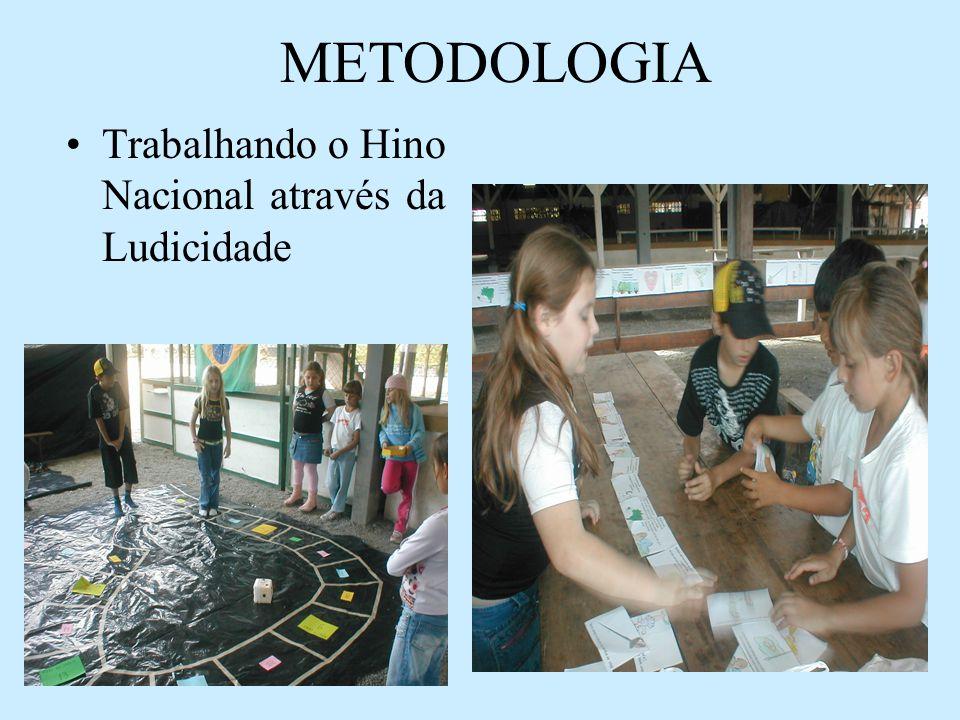 METODOLOGIA Trabalhando o Hino Nacional através da Ludicidade